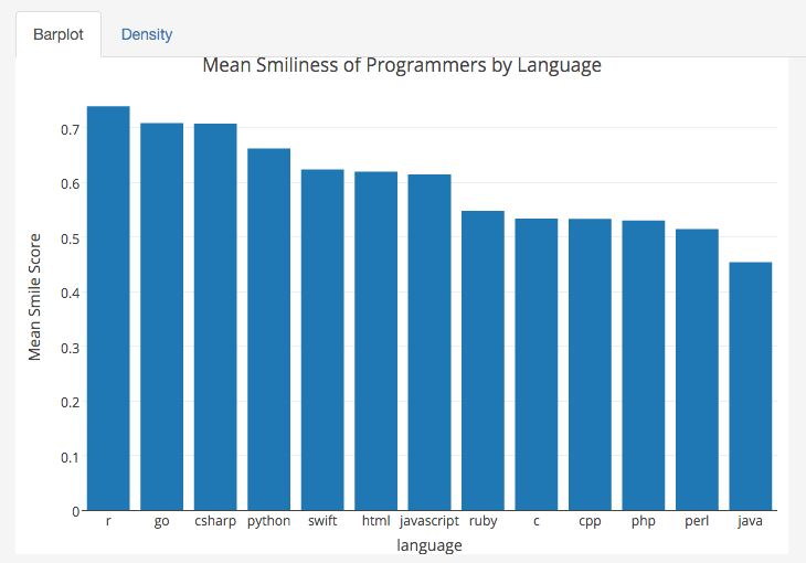 programmer_smile